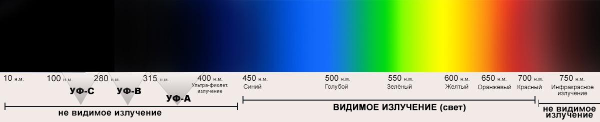 спектры (1)